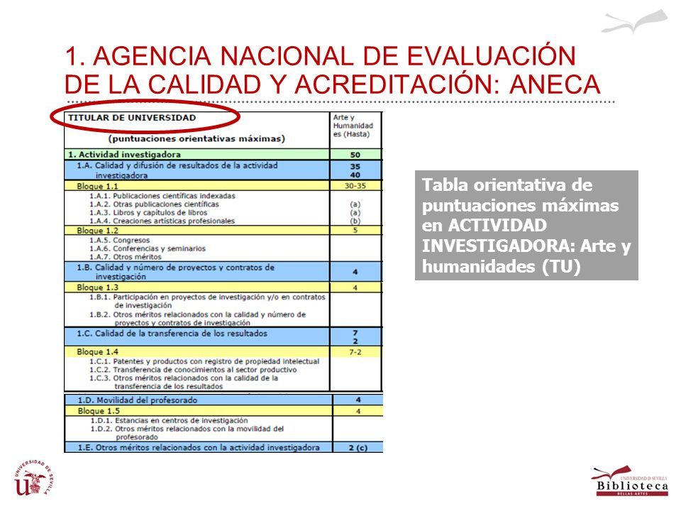 1. AGENCIA NACIONAL DE EVALUACIÓN DE LA CALIDAD Y ACREDITACIÓN: ANECA