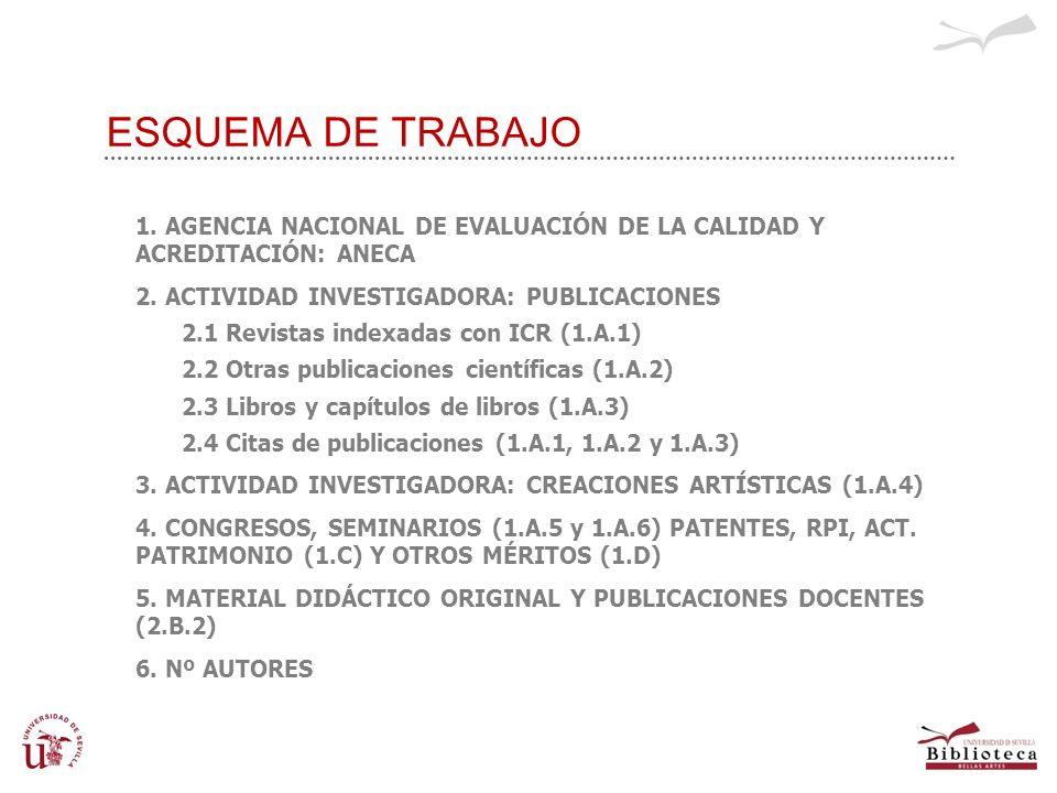 ESQUEMA DE TRABAJO 1. AGENCIA NACIONAL DE EVALUACIÓN DE LA CALIDAD Y ACREDITACIÓN: ANECA. 2. ACTIVIDAD INVESTIGADORA: PUBLICACIONES.