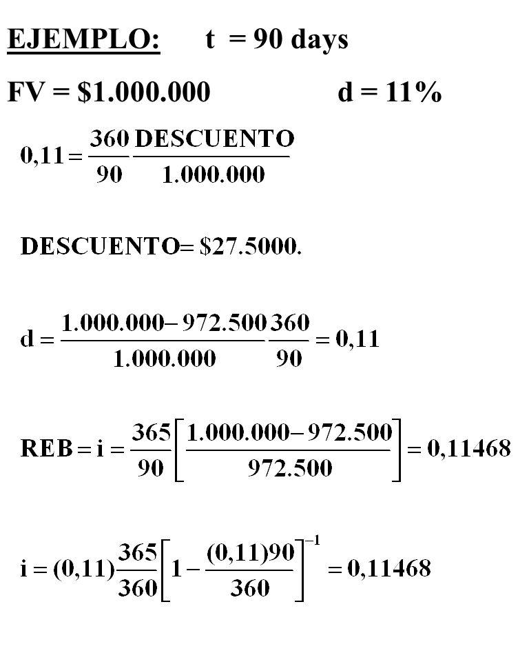 EJEMPLO: t = 90 days FV = $1.000.000 d = 11%