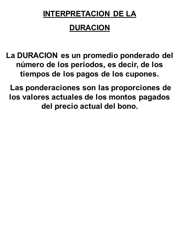 INTERPRETACION DE LA DURACION.
