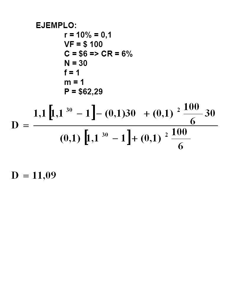 EJEMPLO: r = 10% = 0,1 VF = $ 100 C = $6 => CR = 6% N = 30 f = 1 m = 1 P = $62,29
