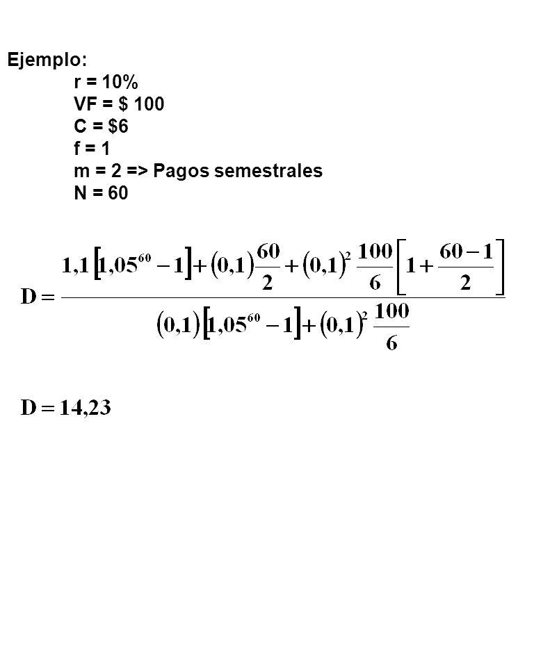 Ejemplo: r = 10% VF = $ 100 C = $6 f = 1 m = 2 => Pagos semestrales N = 60