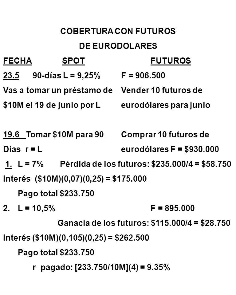 COBERTURA CON FUTUROS DE EURODOLARES. FECHA SPOT FUTUROS. 23.5 90-días L = 9,25% F = 906.500. Vas a tomar un préstamo de Vender 10 futuros de.