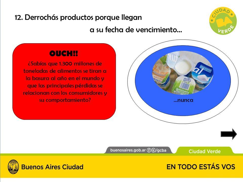 12. Derrochás productos porque llegan a su fecha de vencimiento…