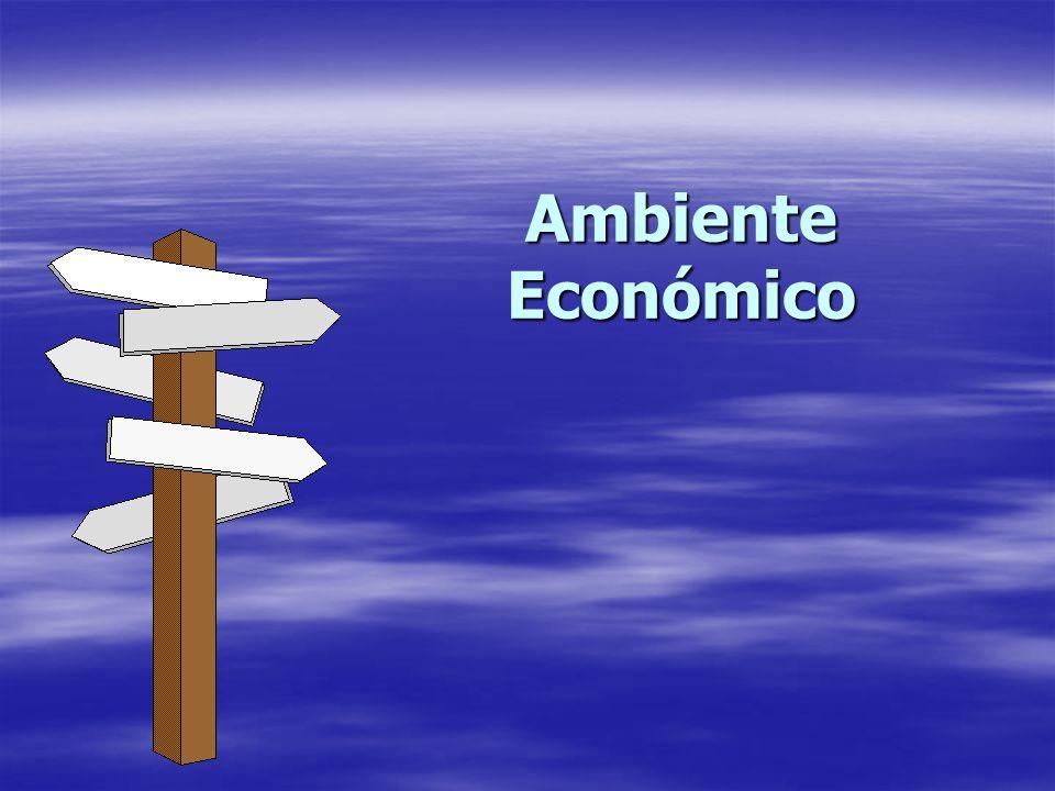 Ambiente Económico