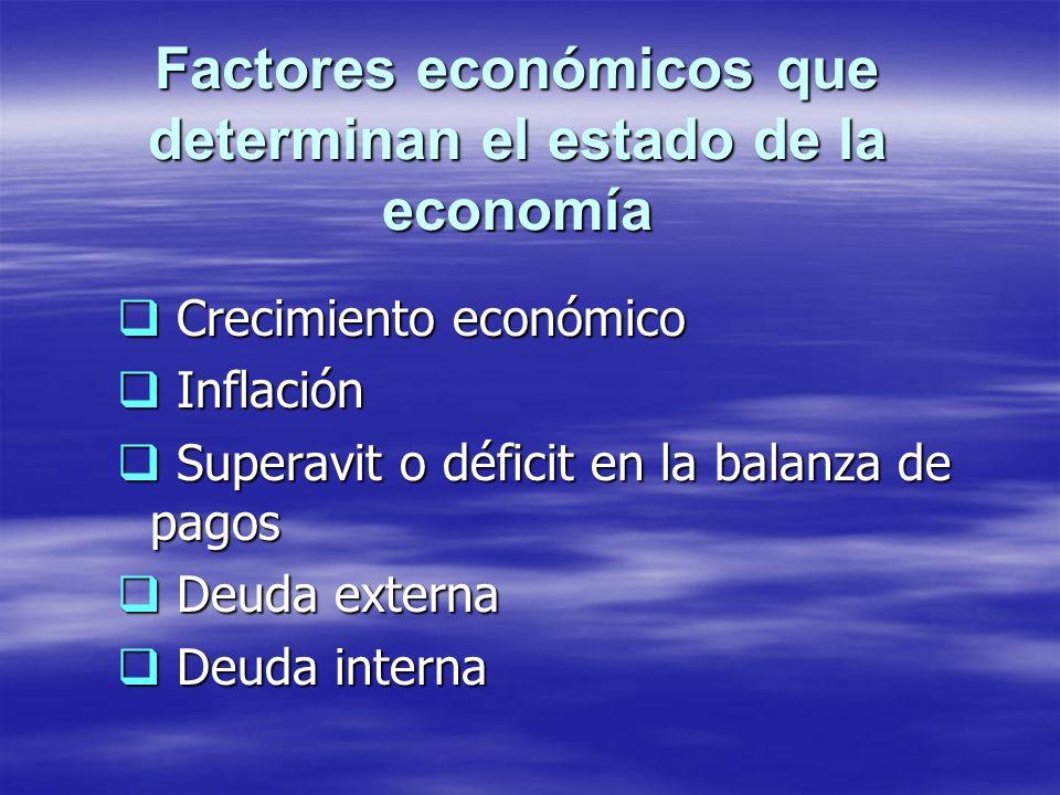 Factores económicos que determinan el estado de la economía
