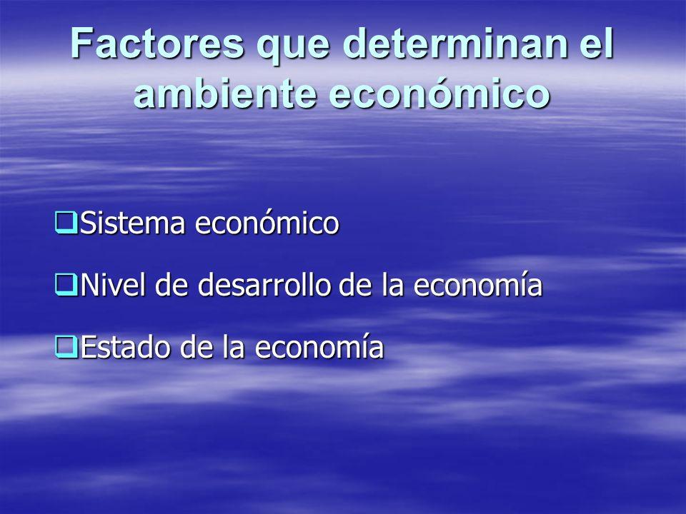 Factores que determinan el ambiente económico