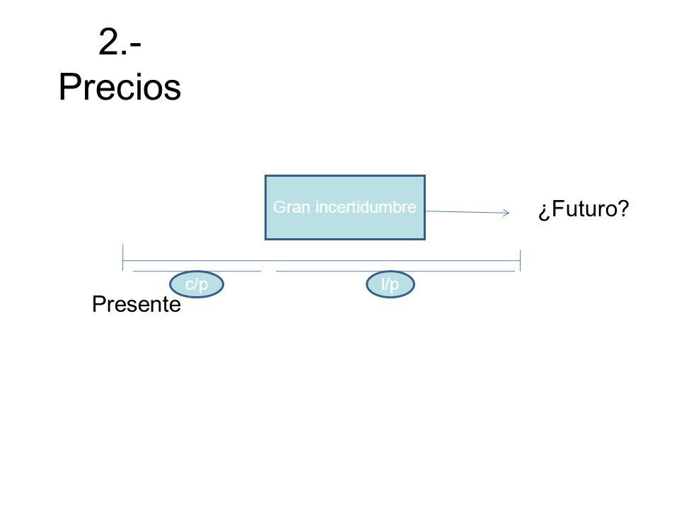 2.- Precios Gran incertidumbre ¿Futuro c/p l/p Presente