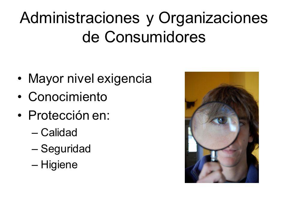 Administraciones y Organizaciones de Consumidores