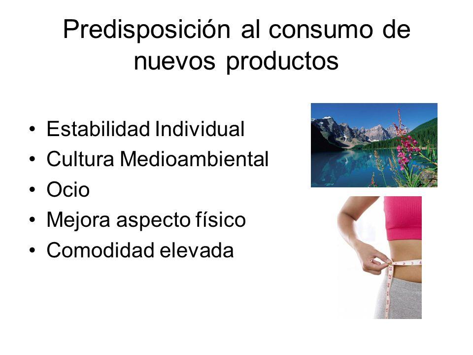 Predisposición al consumo de nuevos productos