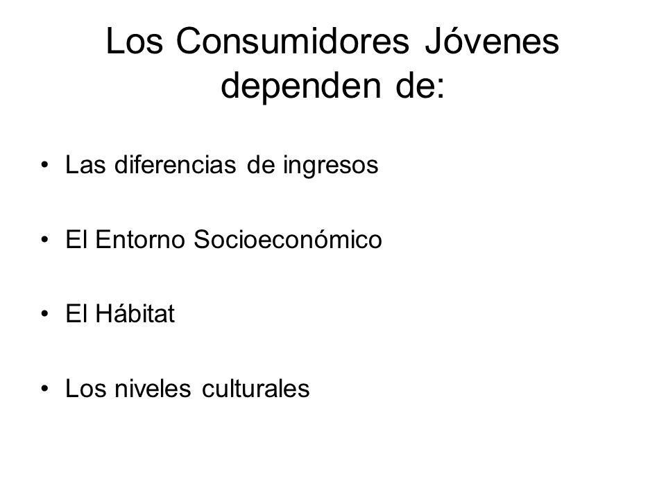 Los Consumidores Jóvenes dependen de: