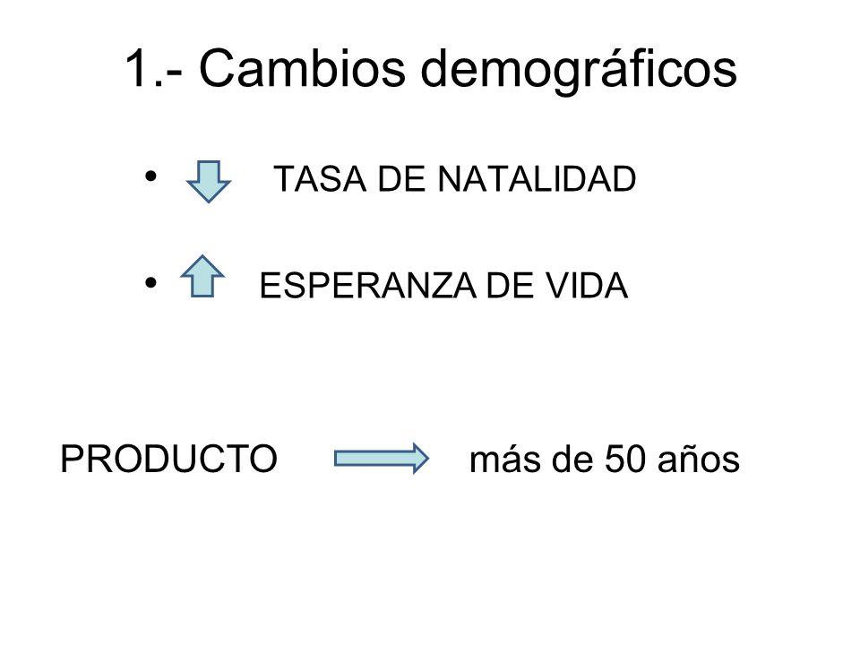 1.- Cambios demográficos