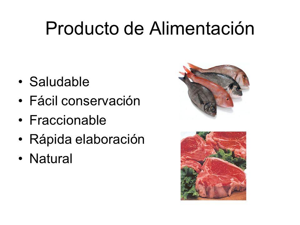 Producto de Alimentación
