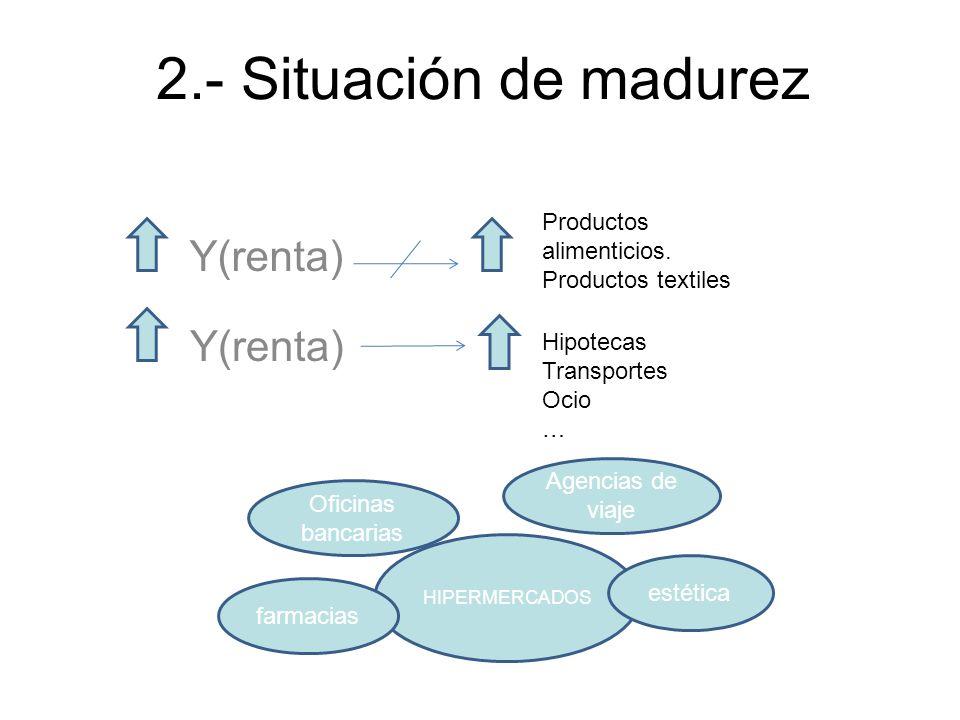 2.- Situación de madurez Y(renta) Y(renta) Productos alimenticios.