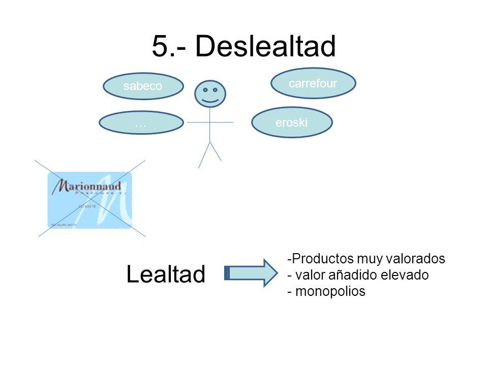 5.- Deslealtad Lealtad Productos muy valorados valor añadido elevado