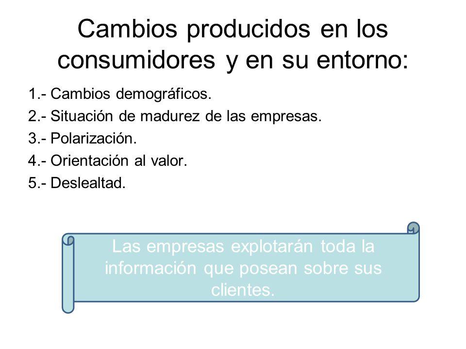 Cambios producidos en los consumidores y en su entorno: