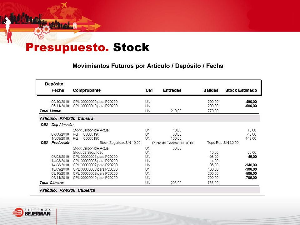 Presupuesto. Stock