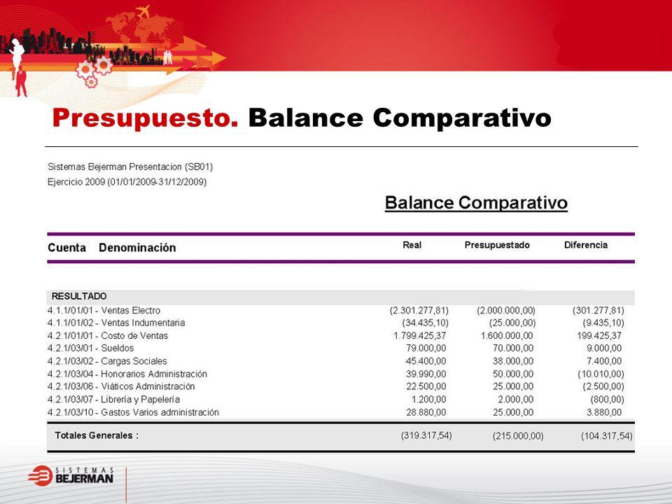 Presupuesto. Balance Comparativo