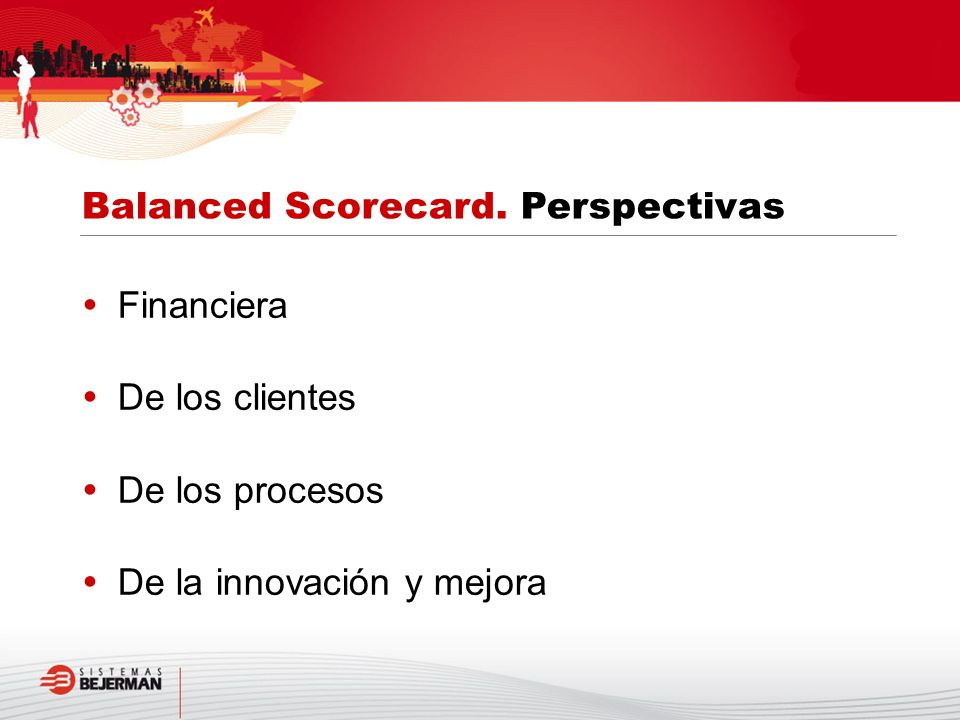 Balanced Scorecard. Perspectivas