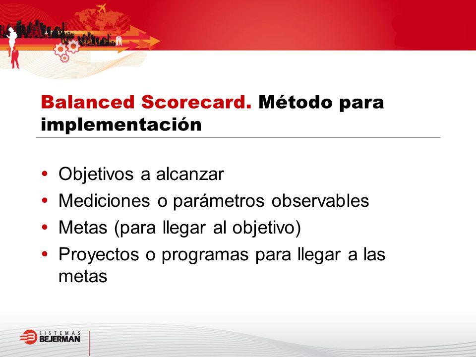 Balanced Scorecard. Método para implementación