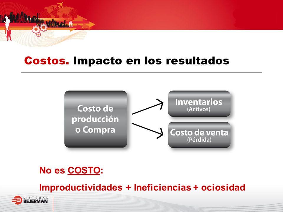 Costos. Impacto en los resultados