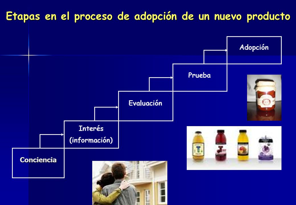 Etapas en el proceso de adopción de un nuevo producto