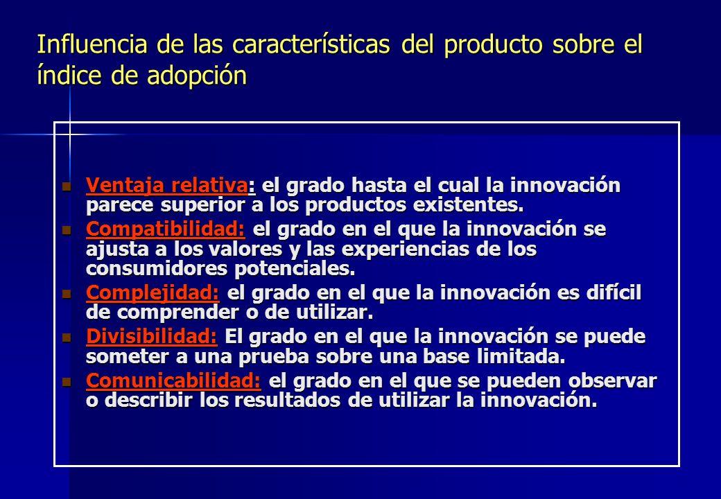 Influencia de las características del producto sobre el índice de adopción