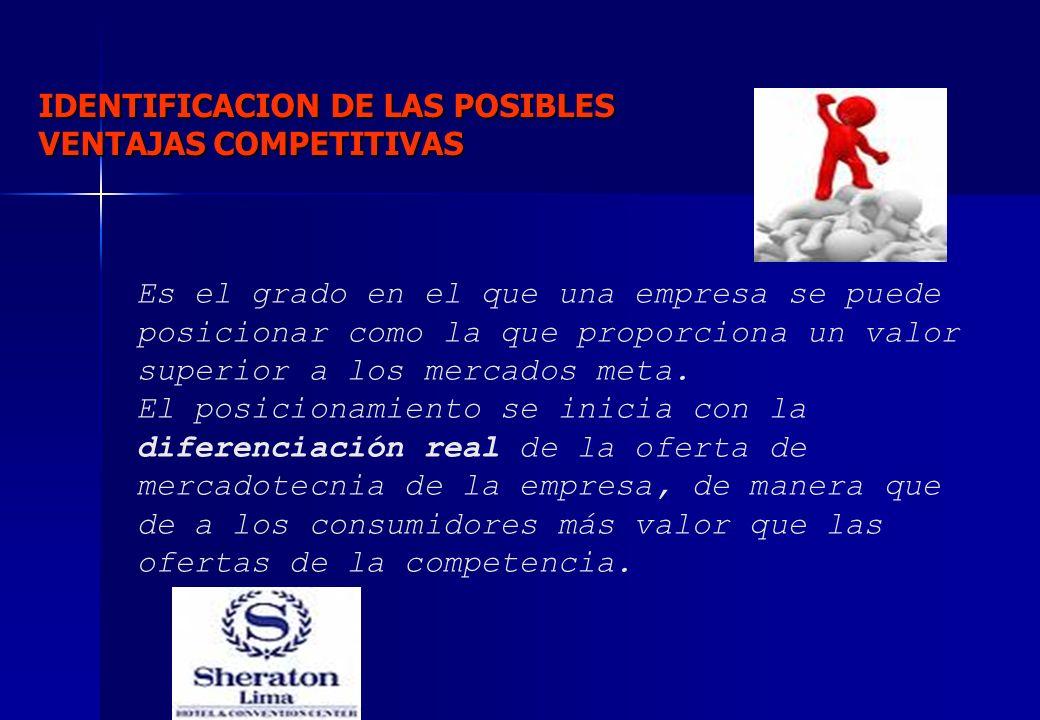 IDENTIFICACION DE LAS POSIBLES VENTAJAS COMPETITIVAS