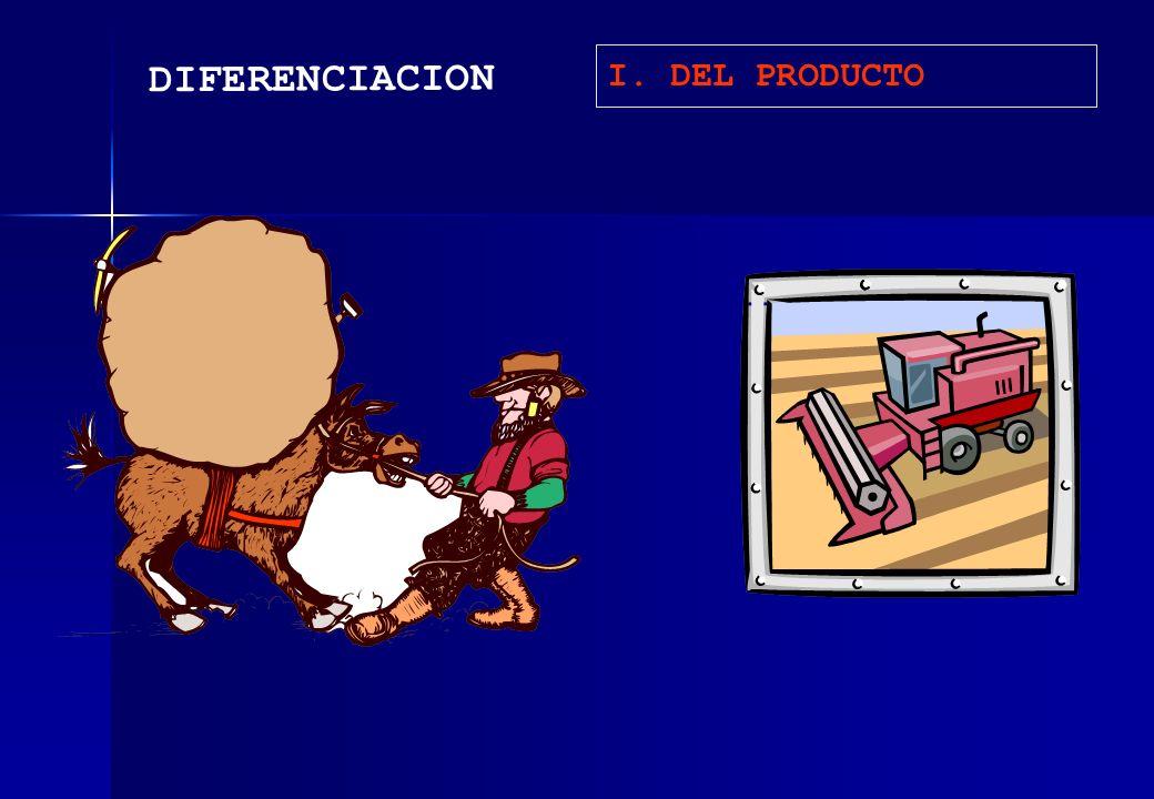 DIFERENCIACION I. DEL PRODUCTO