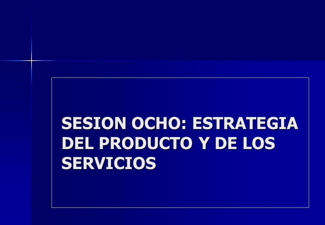 SESION OCHO: ESTRATEGIA DEL PRODUCTO Y DE LOS SERVICIOS