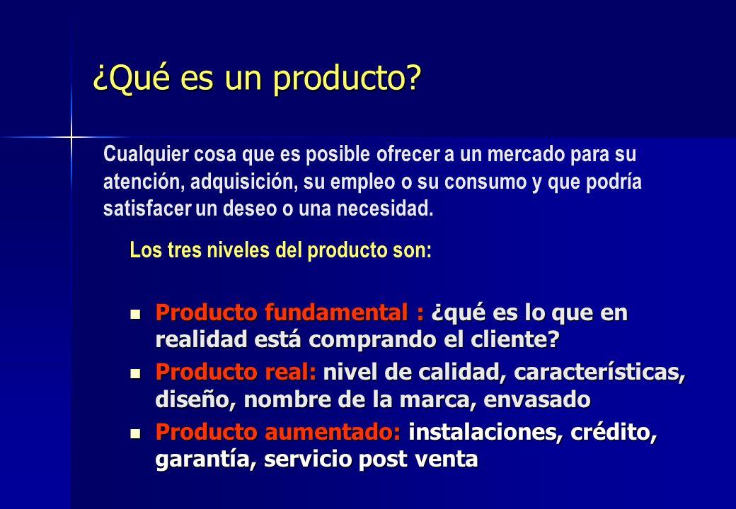 ¿Qué es un producto