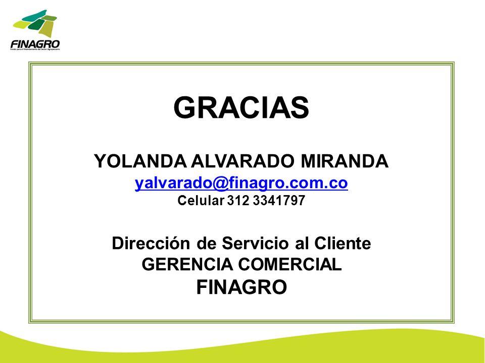 YOLANDA ALVARADO MIRANDA Dirección de Servicio al Cliente