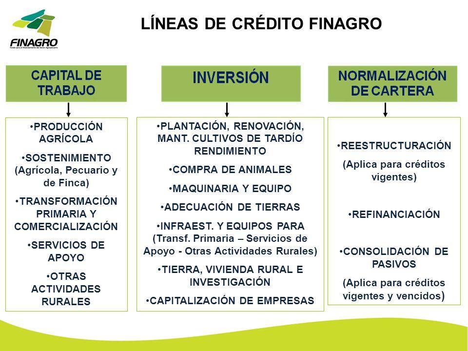 LÍNEAS DE CRÉDITO FINAGRO