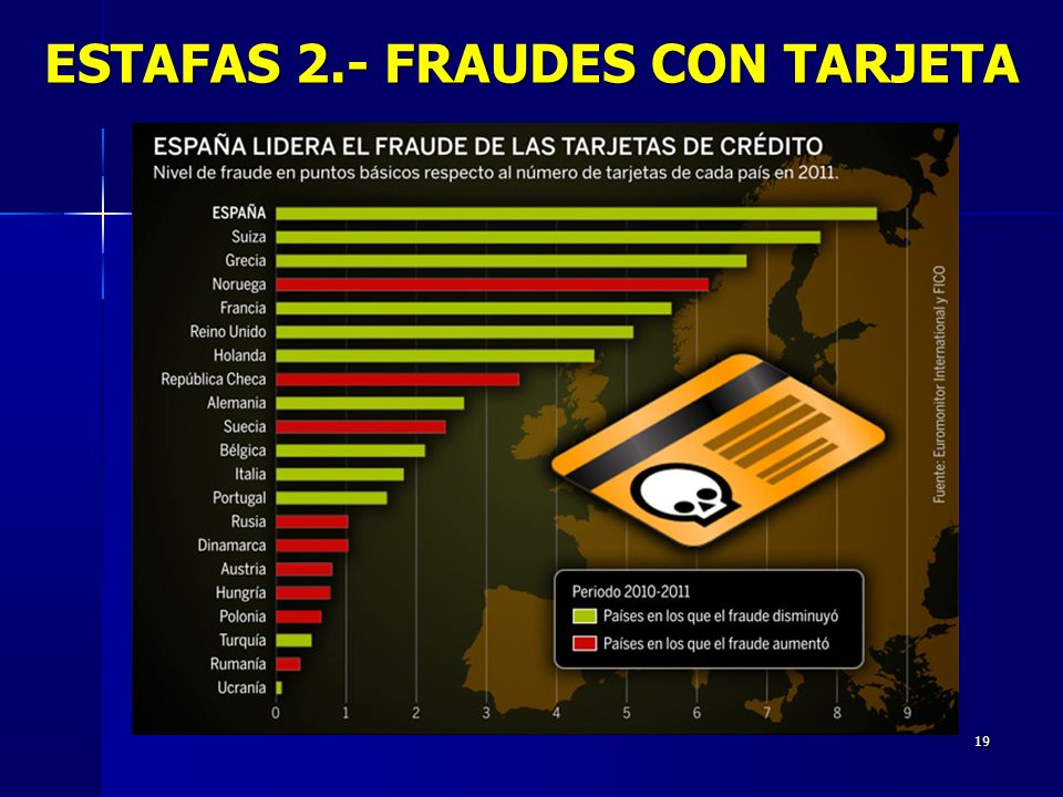 ESTAFAS 2.- FRAUDES CON TARJETA