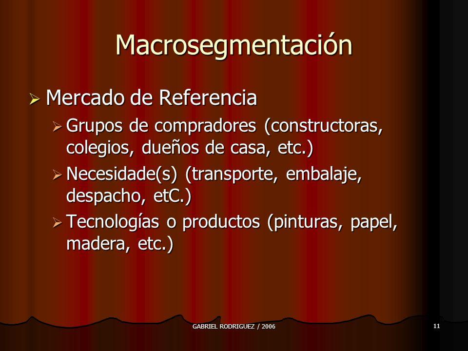 Macrosegmentación Mercado de Referencia
