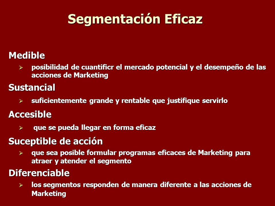 Segmentación Eficaz Medible Sustancial Accesible Suceptible de acción