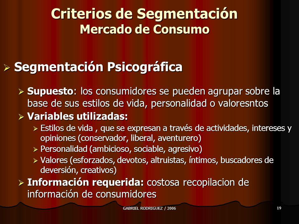 Criterios de Segmentación Mercado de Consumo