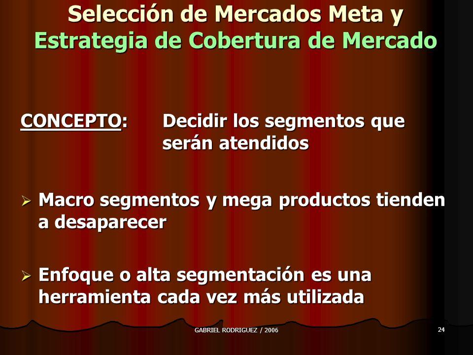 Selección de Mercados Meta y Estrategia de Cobertura de Mercado