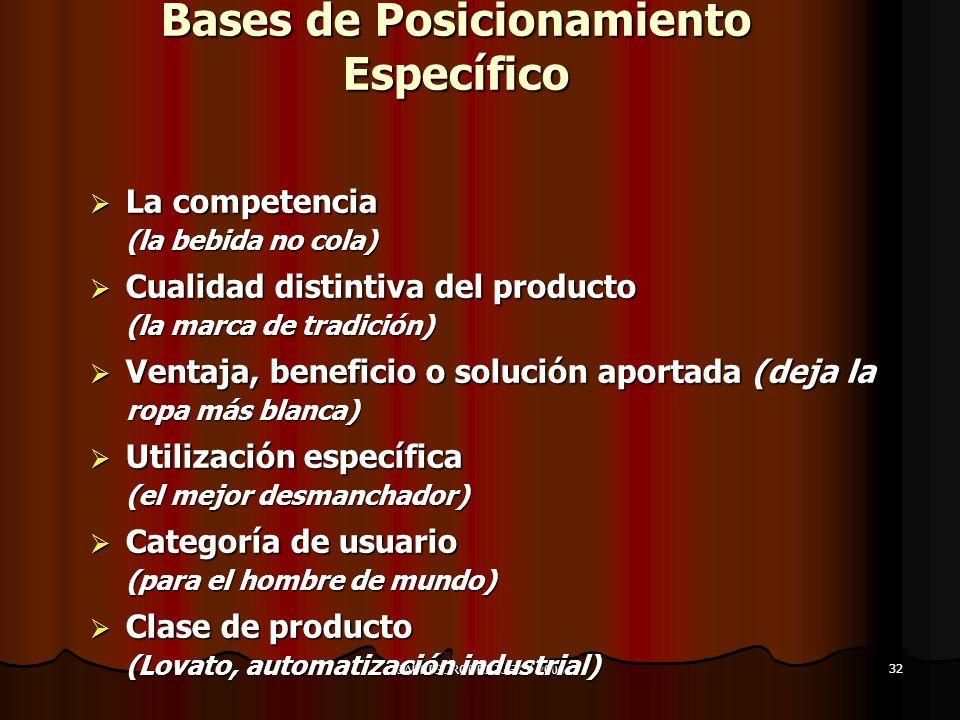 Bases de Posicionamiento Específico