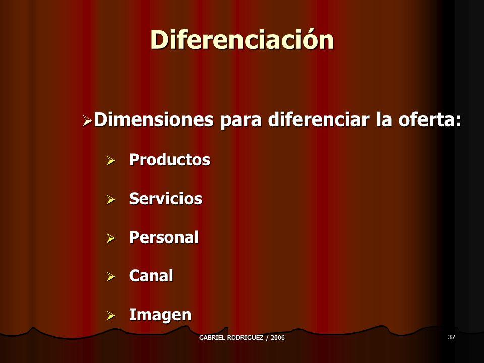 Diferenciación Dimensiones para diferenciar la oferta: Productos