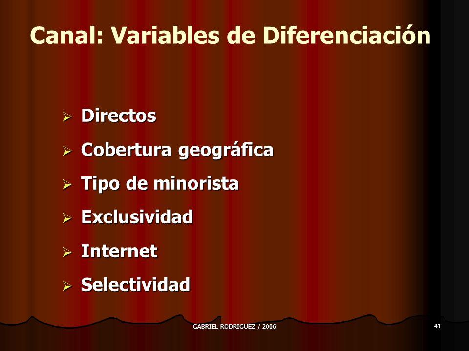 Canal: Variables de Diferenciación