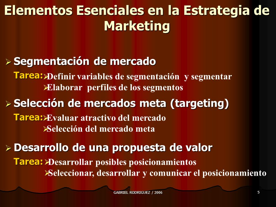 Elementos Esenciales en la Estrategia de Marketing