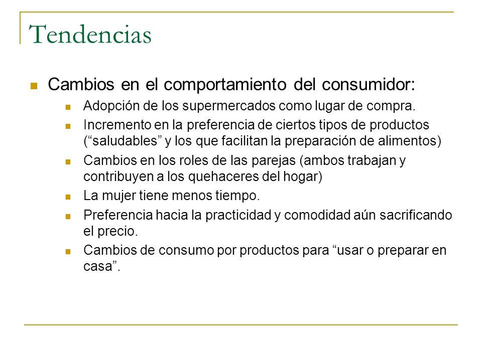 Tendencias Cambios en el comportamiento del consumidor: