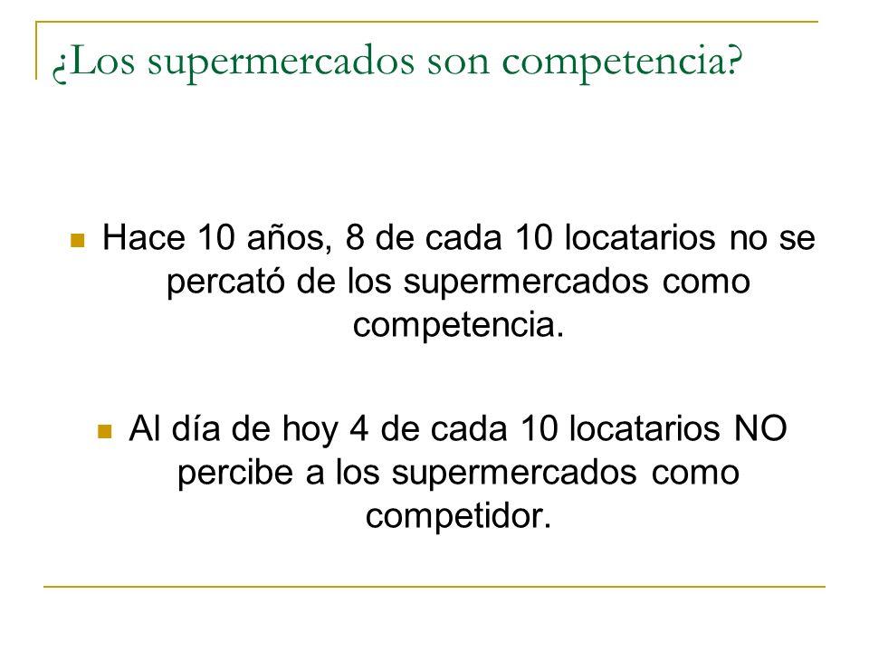 ¿Los supermercados son competencia