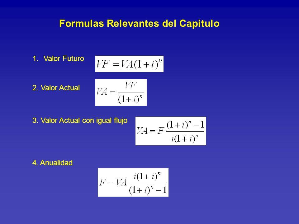 Formulas Relevantes del Capitulo