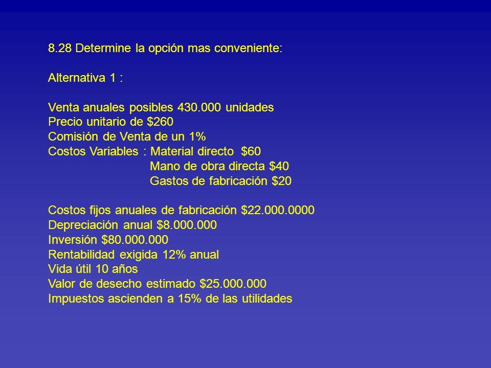 8.28 Determine la opción mas conveniente: Alternativa 1 : Venta anuales posibles 430.000 unidades Precio unitario de $260 Comisión de Venta de un 1% Costos Variables : Material directo $60 Mano de obra directa $40 Gastos de fabricación $20 Costos fijos anuales de fabricación $22.000.0000 Depreciación anual $8.000.000 Inversión $80.000.000 Rentabilidad exigida 12% anual Vida útil 10 años Valor de desecho estimado $25.000.000 Impuestos ascienden a 15% de las utilidades