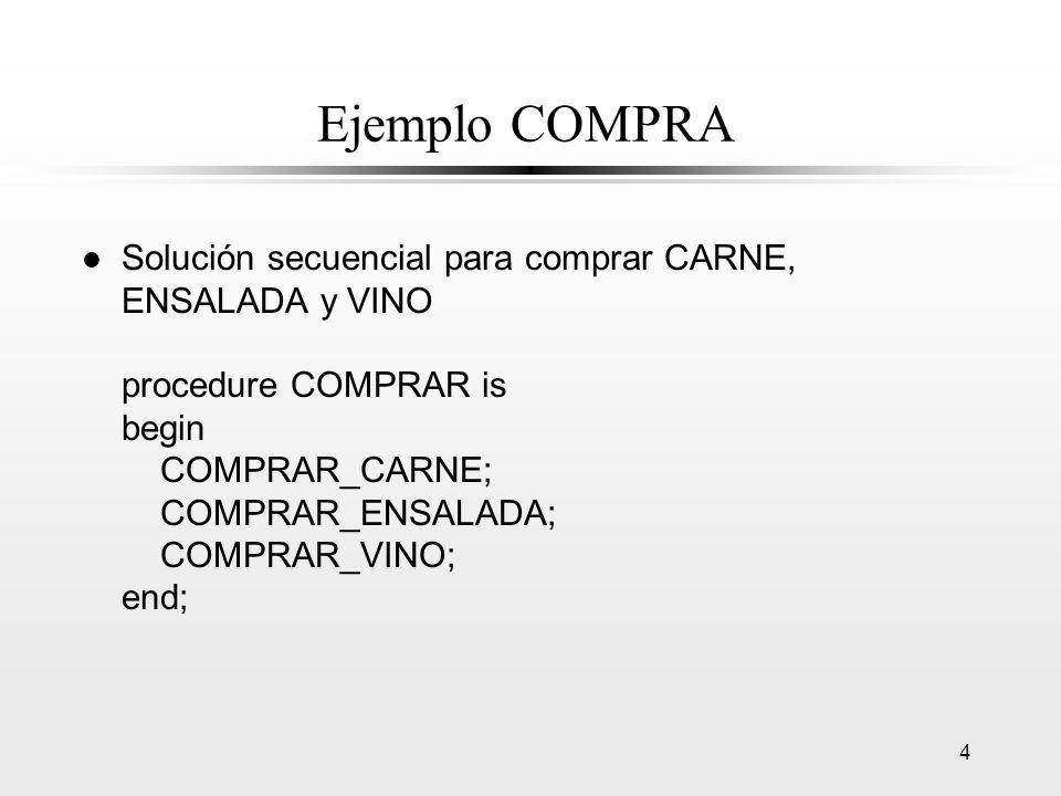Ejemplo COMPRA