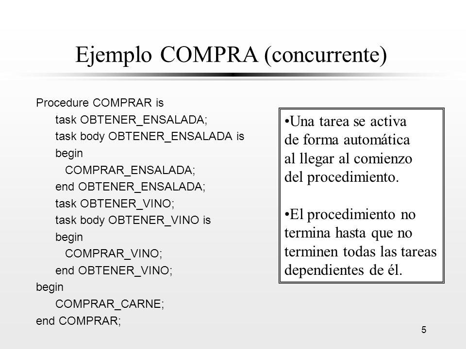 Ejemplo COMPRA (concurrente)