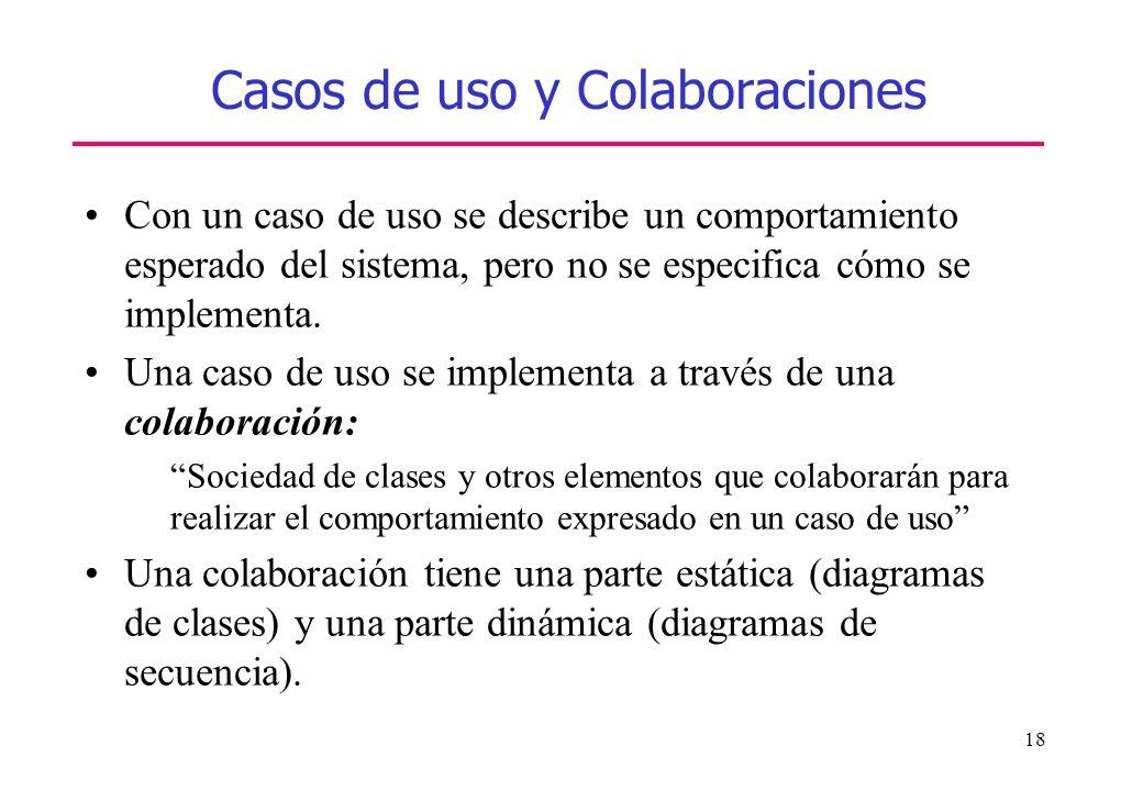 Casos de uso y Colaboraciones