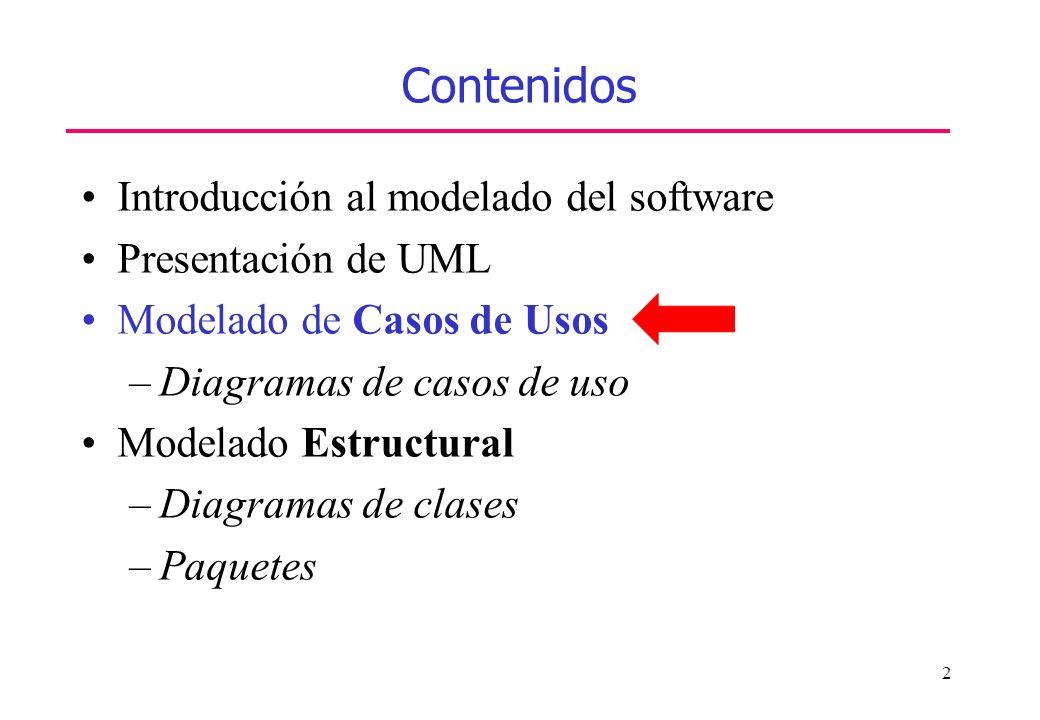 Contenidos Introducción al modelado del software Presentación de UML